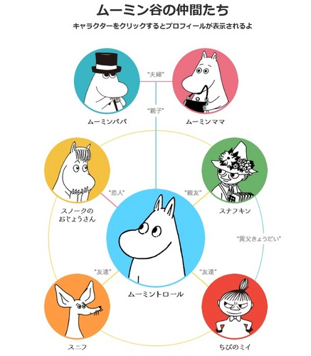 ムーミン谷の仲間たち.jpg