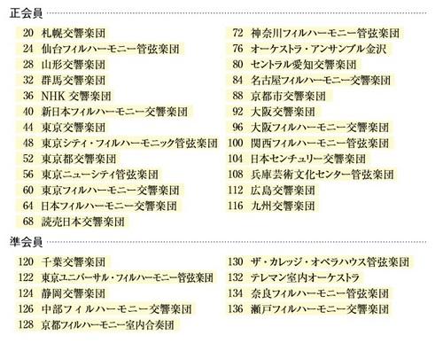 日本のオーケストラ.jpg