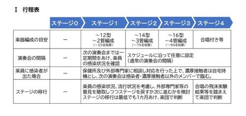 日本オーケストラ行程表.jpg