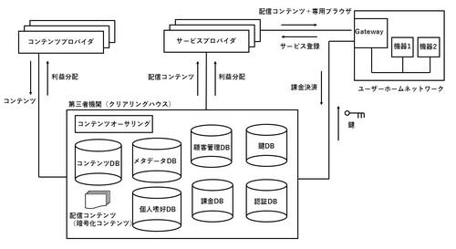 IBM配信システム Vol.1.jpg